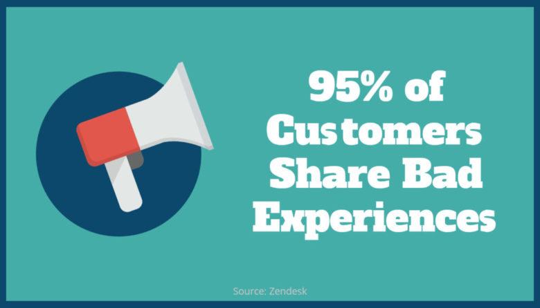 customer-bad-experience